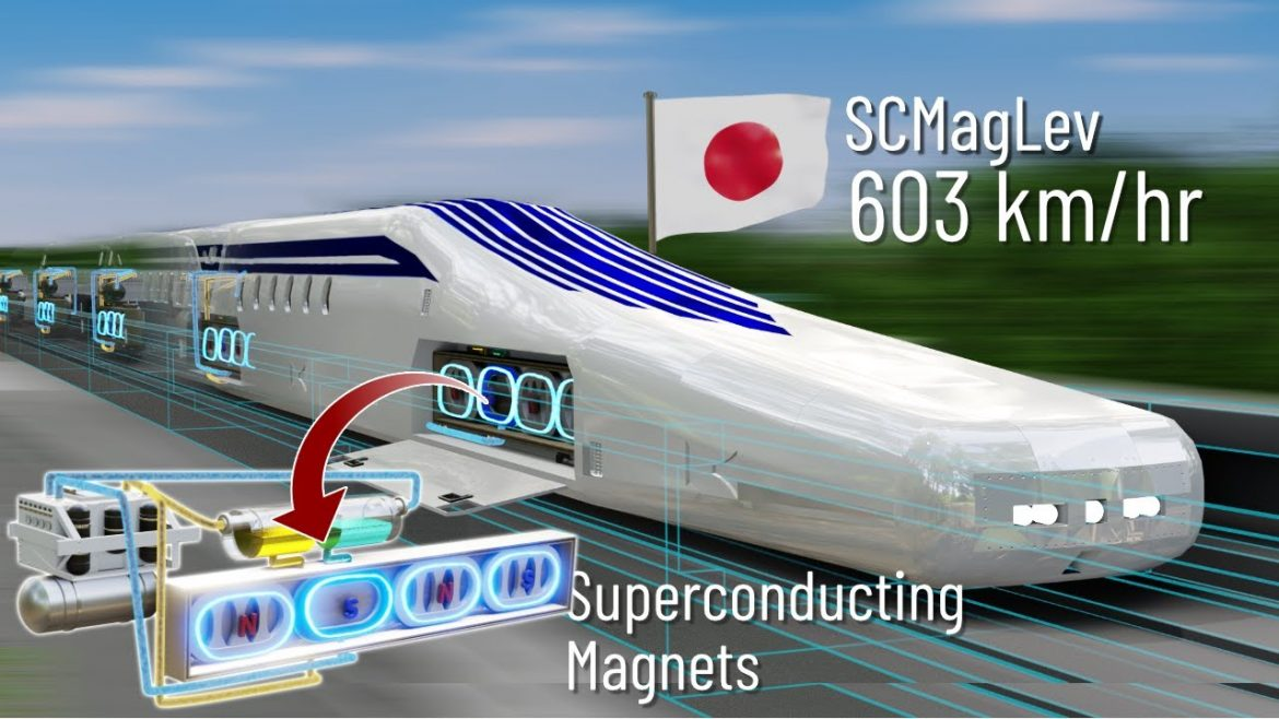 The Fastest train ever built   The complete physics of it